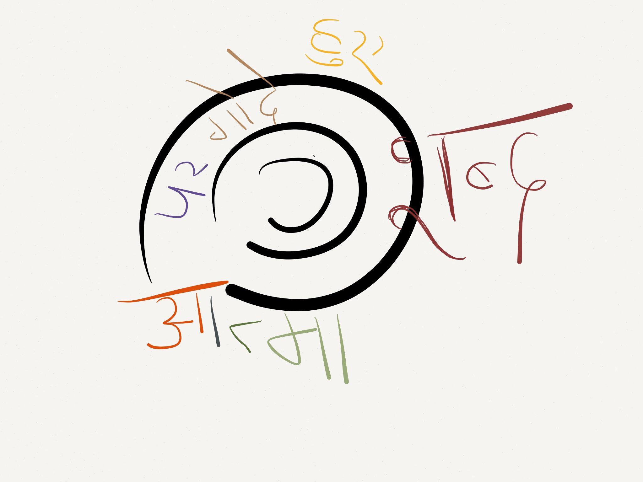 Digital Painting – Words tattooed onsoul